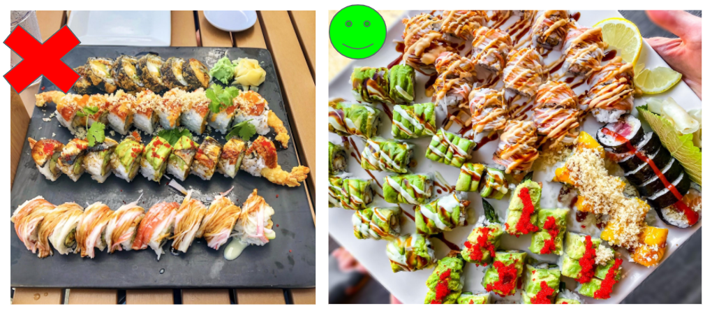 Foodie Photo Tips | Angles and Placement